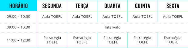 Tabela de aulas do curso preparatório para o exame TOEFL nas Férias da Kings Education