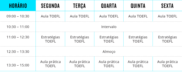 Tabela de aulas do Curso Preparatório Intensivo para o Exame TOEFL da Kings Education