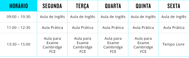 Tabela de aulas Curso Preparatório para o Exame FCE de Cambridge da Kings Education